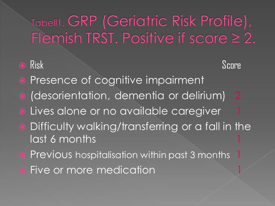  Risk Score  Presence of cognitive impairment  (desorientation, dementia or delirium) 2  Lives alone or no available caregiver 1  Difficulty walking/transferring or a fall in the last 6 months 1  Previous hospitalisation within past 3 months 1  Five or more medication 1