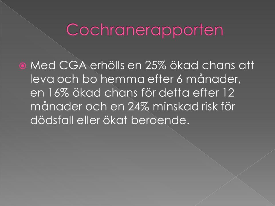  Med CGA erhölls en 25% ökad chans att leva och bo hemma efter 6 månader, en 16% ökad chans för detta efter 12 månader och en 24% minskad risk för dö