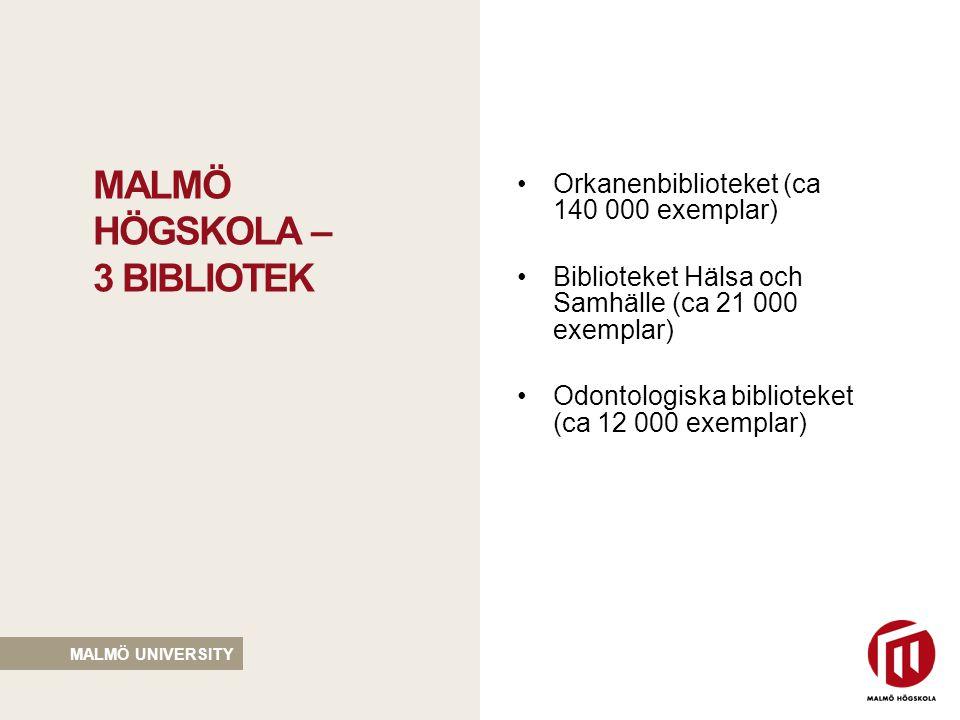 MALMÖ HÖGSKOLA – 3 BIBLIOTEK MALMÖ UNIVERSITY •Orkanenbiblioteket (ca 140 000 exemplar) •Biblioteket Hälsa och Samhälle (ca 21 000 exemplar) •Odontologiska biblioteket (ca 12 000 exemplar)