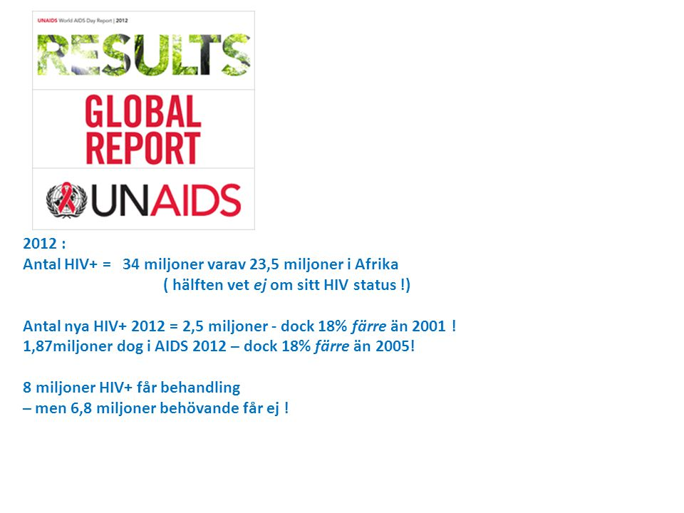 2012 : Antal HIV+ = 34 miljoner varav 23,5 miljoner i Afrika ( hälften vet ej om sitt HIV status !) Antal nya HIV+ 2012 = 2,5 miljoner - dock 18% färre än 2001 .