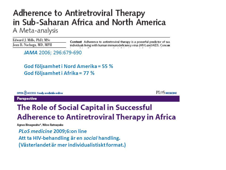 JAMA 2006; 296:679-690 God följsamhet i Nord Amerika = 55 % God följsamhet i Afrika = 77 % PLoS medicine 2009;6:on line Att ta HIV-behandling är en social handling.