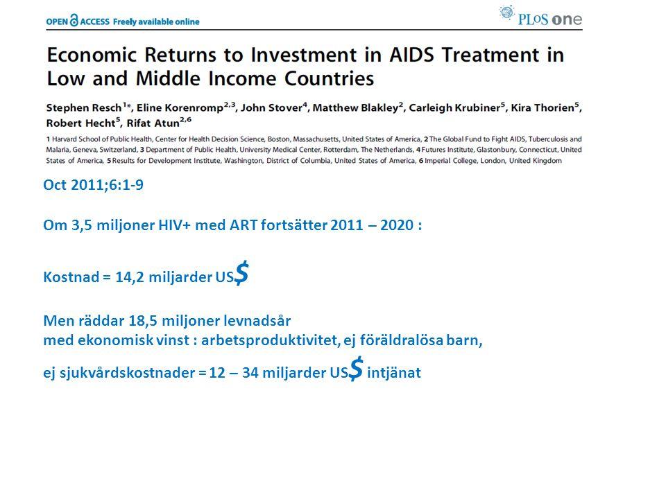 Oct 2011;6:1-9 Om 3,5 miljoner HIV+ med ART fortsätter 2011 – 2020 : Kostnad = 14,2 miljarder US $ Men räddar 18,5 miljoner levnadsår med ekonomisk vinst : arbetsproduktivitet, ej föräldralösa barn, ej sjukvårdskostnader = 12 – 34 miljarder US $ intjänat
