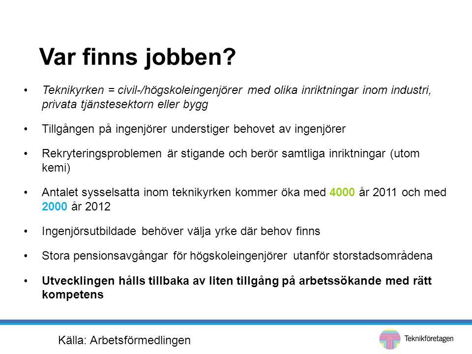Var finns jobben? •Teknikyrken = civil-/högskoleingenjörer med olika inriktningar inom industri, privata tjänstesektorn eller bygg •Tillgången på inge