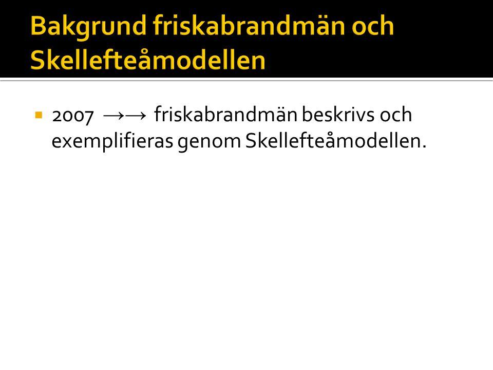  2007 →→ friskabrandmän beskrivs och exemplifieras genom Skellefteåmodellen.