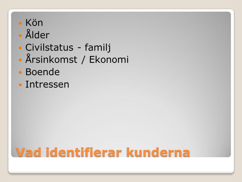 Vad identifierar kunderna  Kön  Ålder  Civilstatus - familj  Årsinkomst / Ekonomi  Boende  Intressen