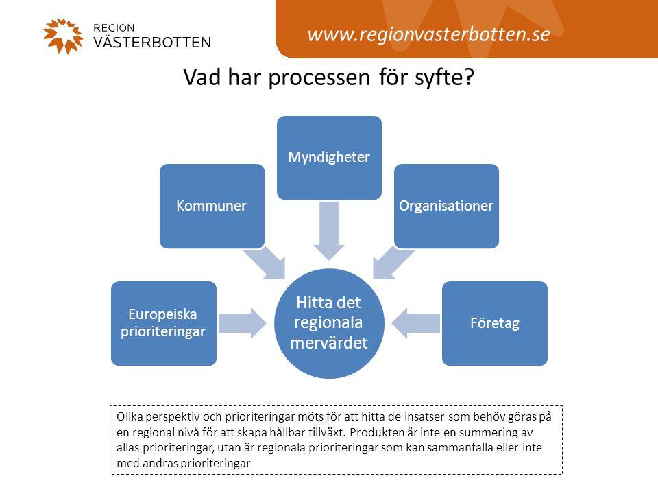 www.regionvasterbotten.se Vad har processen för syfte? Hitta det regionala mervärdet Europeiska prioriteringar KommunerMyndigheterOrganisationerFöreta
