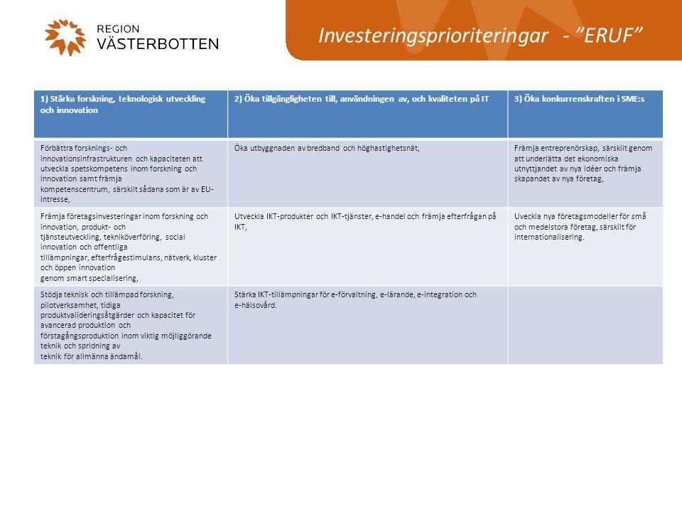 """Investeringsprioriteringar - """"ERUF"""" 1) Stärka forskning, teknologisk utveckling och innovation 2) Öka tillgängligheten till, användningen av, och kval"""