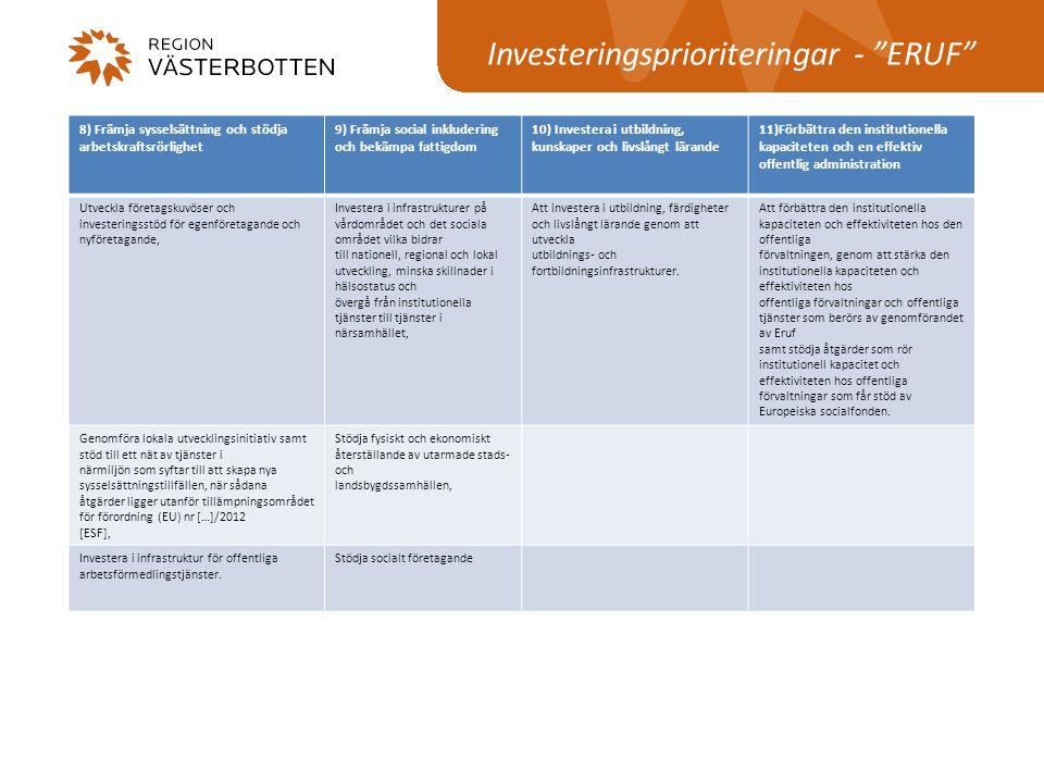 """Investeringsprioriteringar - """"ERUF"""" 8) Främja sysselsättning och stödja arbetskraftsrörlighet 9) Främja social inkludering och bekämpa fattigdom 10) I"""