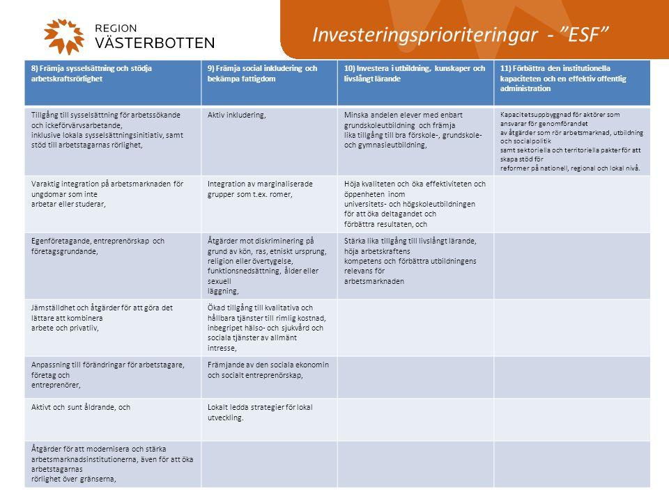 """Investeringsprioriteringar - """"ESF"""" 8) Främja sysselsättning och stödja arbetskraftsrörlighet 9) Främja social inkludering och bekämpa fattigdom 10) In"""