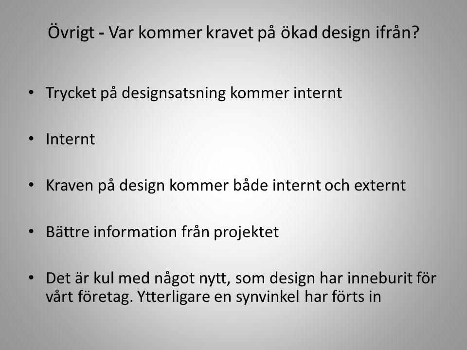 Övrigt - Var kommer kravet på ökad design ifrån? • Trycket på designsatsning kommer internt • Internt • Kraven på design kommer både internt och exter