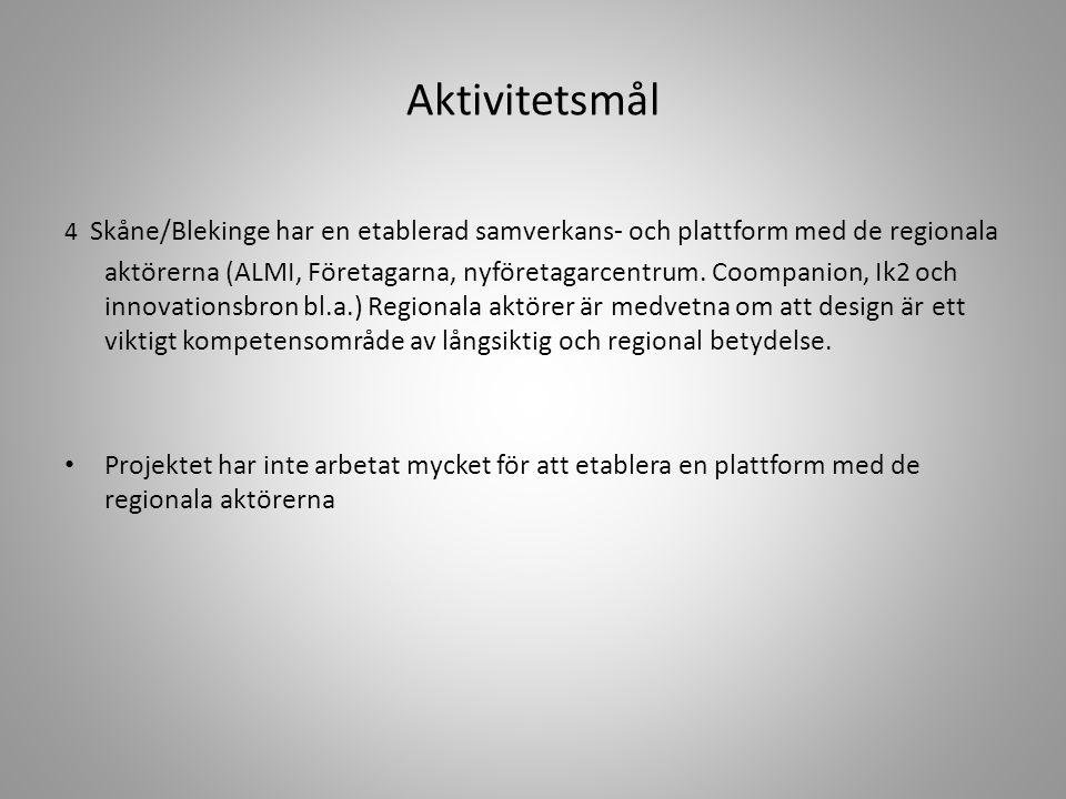 Aktivitetsmål 4 Skåne/Blekinge har en etablerad samverkans- och plattform med de regionala aktörerna (ALMI, Företagarna, nyföretagarcentrum. Coompanio