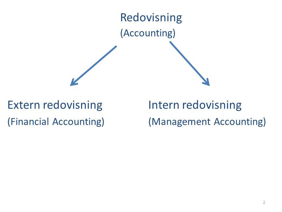 Redovisning (Accounting) Extern redovisningIntern redovisning (Financial Accounting)(Management Accounting) 2