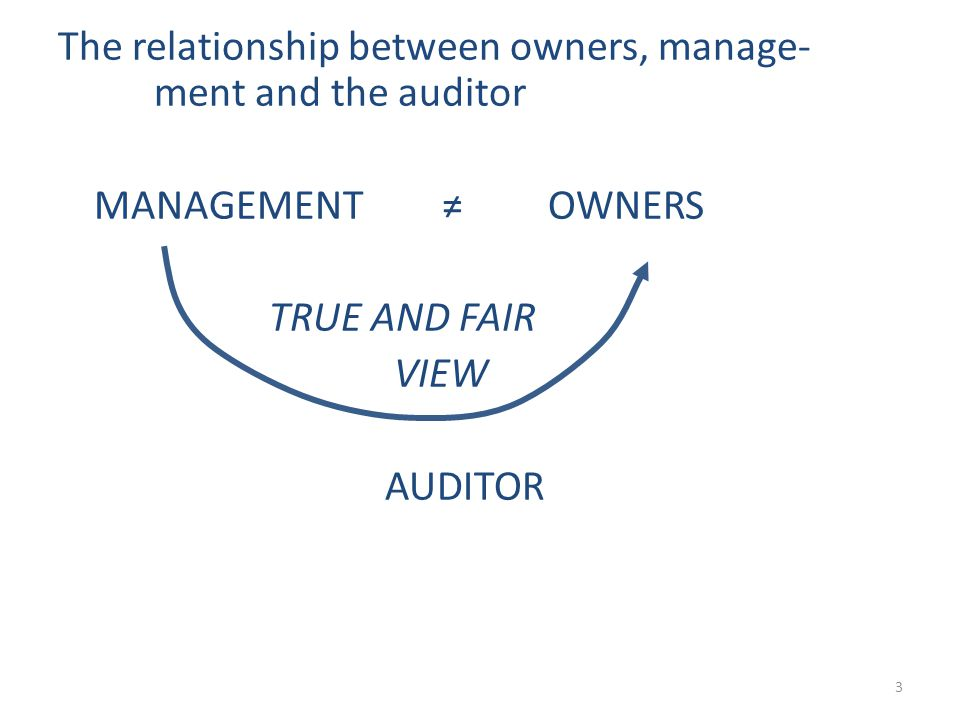 The relationship between owners, manage- ment and the auditor MANAGEMENT≠ OWNERS TRUE AND FAIR VIEW AUDITOR 3