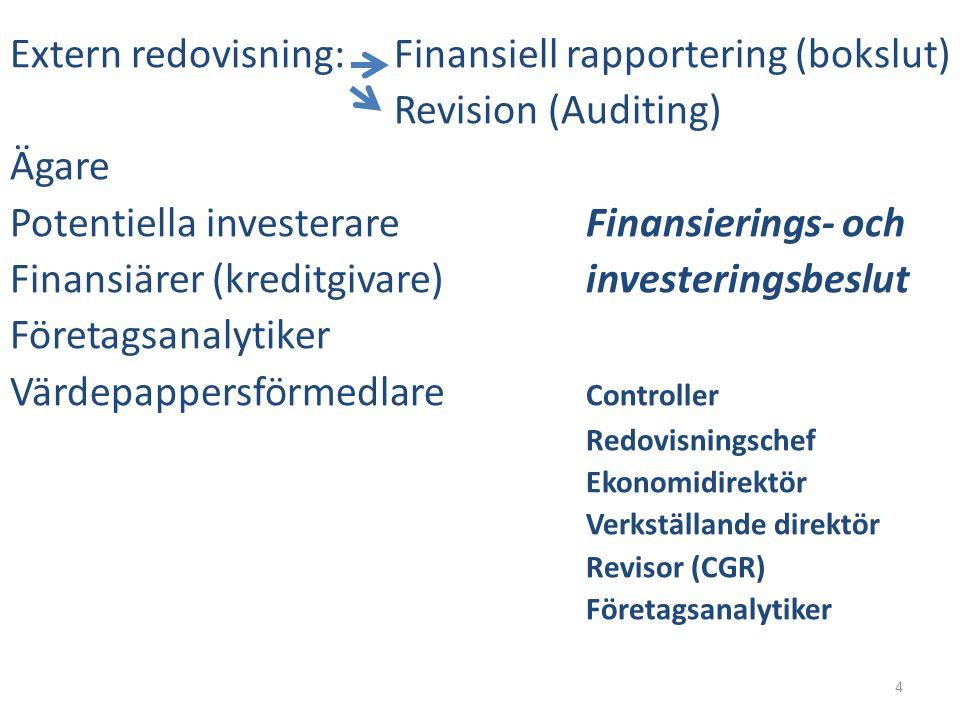 Extern redovisning:Finansiell rapportering (bokslut) Revision (Auditing) Ägare Potentiella investerareFinansierings- och Finansiärer (kreditgivare)investeringsbeslut Företagsanalytiker Värdepappersförmedlare Controller Redovisningschef Ekonomidirektör Verkställande direktör Revisor (CGR) Företagsanalytiker 4