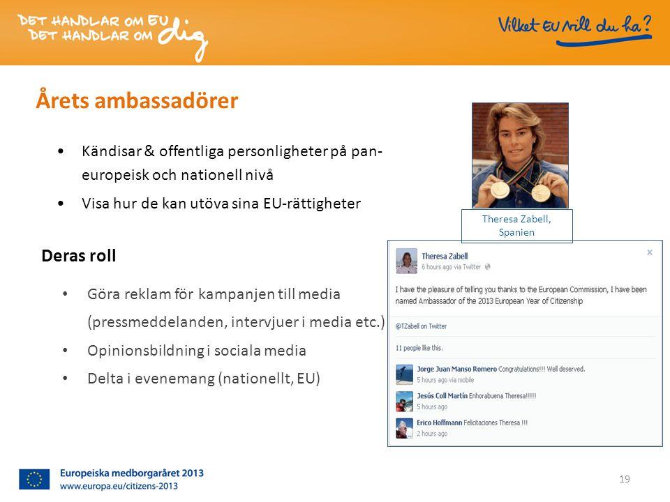 Årets ambassadörer 19 •Kändisar & offentliga personligheter på pan- europeisk och nationell nivå •Visa hur de kan utöva sina EU-rättigheter • Göra reklam för kampanjen till media (pressmeddelanden, intervjuer i media etc.) • Opinionsbildning i sociala media • Delta i evenemang (nationellt, EU) Theresa Zabell, Spanien Deras roll