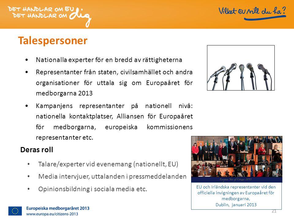 Talespersoner 21 •Nationalla experter för en bredd av rättigheterna •Representanter från staten, civilsamhället och andra organisationer för uttala sig om Europaåret för medborgarna 2013 •Kampanjens representanter på nationell nivå: nationella kontaktplatser, Alliansen för Europaåret för medborgarna, europeiska kommissionens representanter etc.