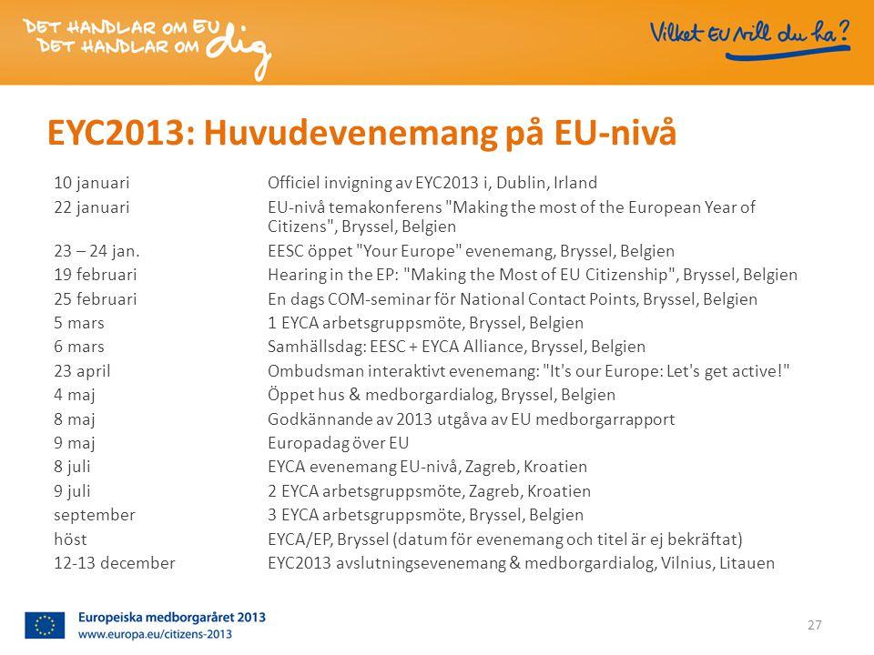 EYC2013: Huvudevenemang på EU-nivå 10 januari Officiel invigning av EYC2013 i, Dublin, Irland 22 januari EU-nivå temakonferens Making the most of the European Year of Citizens , Bryssel, Belgien 23 – 24 jan.EESC öppet Your Europe evenemang, Bryssel, Belgien 19 februariHearing in the EP: Making the Most of EU Citizenship , Bryssel, Belgien 25 februariEn dags COM-seminar för National Contact Points, Bryssel, Belgien 5 mars1 EYCA arbetsgruppsmöte, Bryssel, Belgien 6 mars Samhällsdag: EESC + EYCA Alliance, Bryssel, Belgien 23 aprilOmbudsman interaktivt evenemang: It s our Europe: Let s get active! 4 majÖppet hus & medborgardialog, Bryssel, Belgien 8 majGodkännande av 2013 utgåva av EU medborgarrapport 9 majEuropadag över EU 8 juliEYCA evenemang EU-nivå, Zagreb, Kroatien 9 juli2 EYCA arbetsgruppsmöte, Zagreb, Kroatien september 3 EYCA arbetsgruppsmöte, Bryssel, Belgien höst EYCA/EP, Bryssel (datum för evenemang och titel är ej bekräftat) 12-13 december EYC2013 avslutningsevenemang & medborgardialog, Vilnius, Litauen 27
