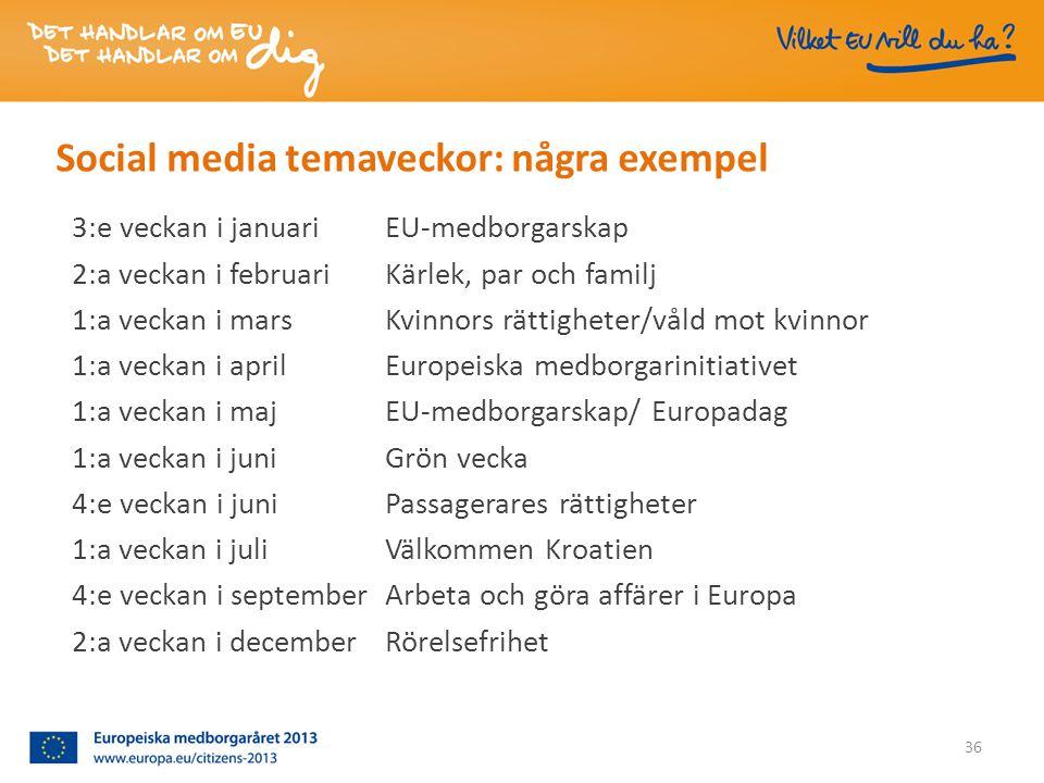 Social media temaveckor: några exempel 3:e veckan i januari EU-medborgarskap 2:a veckan i februariKärlek, par och familj 1:a veckan i mars Kvinnors rättigheter/våld mot kvinnor 1:a veckan i aprilEuropeiska medborgarinitiativet 1:a veckan i majEU-medborgarskap/ Europadag 1:a veckan i juniGrön vecka 4:e veckan i juniPassagerares rättigheter 1:a veckan i juliVälkommen Kroatien 4:e veckan i septemberArbeta och göra affärer i Europa 2:a veckan i decemberRörelsefrihet 36