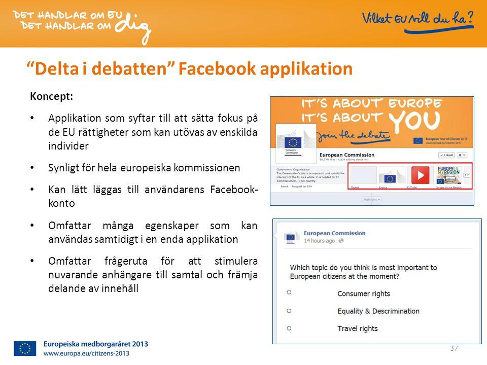 37 Delta i debatten Facebook applikation Koncept: • Applikation som syftar till att sätta fokus på de EU rättigheter som kan utövas av enskilda individer • Synligt för hela europeiska kommissionen • Kan lätt läggas till användarens Facebook- konto • Omfattar många egenskaper som kan användas samtidigt i en enda applikation • Omfattar frågeruta för att stimulera nuvarande anhängare till samtal och främja delande av innehåll