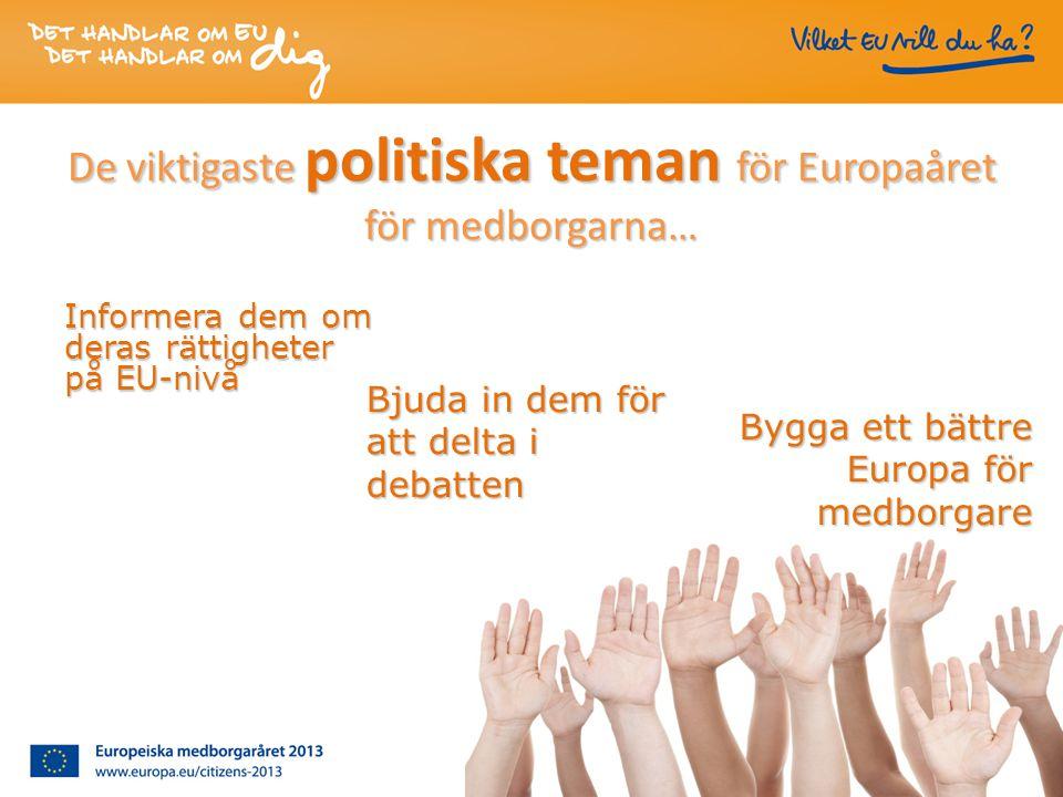 De viktigaste politiska teman för Europaåret för medborgarna… Informera dem om deras rättigheter på EU-nivå Bjuda in dem för att delta i debatten Bygga ett bättre Europa för medborgare