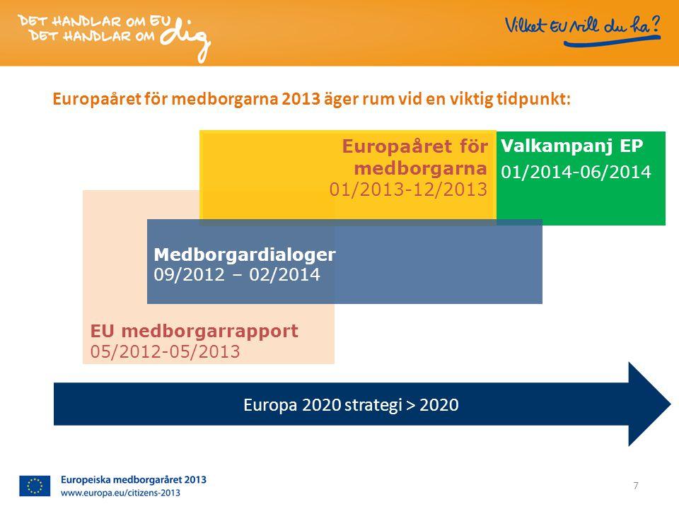 Valkampanj EP 01/2014-06/2014 EU medborgarrapport 05/2012-05/2013 Europa 2020 strategi > 2020 Europaåret för medborgarna 01/2013-12/2013 7 Medborgardialoger 09/2012 – 02/2014 Europaåret för medborgarna 2013 äger rum vid en viktig tidpunkt:
