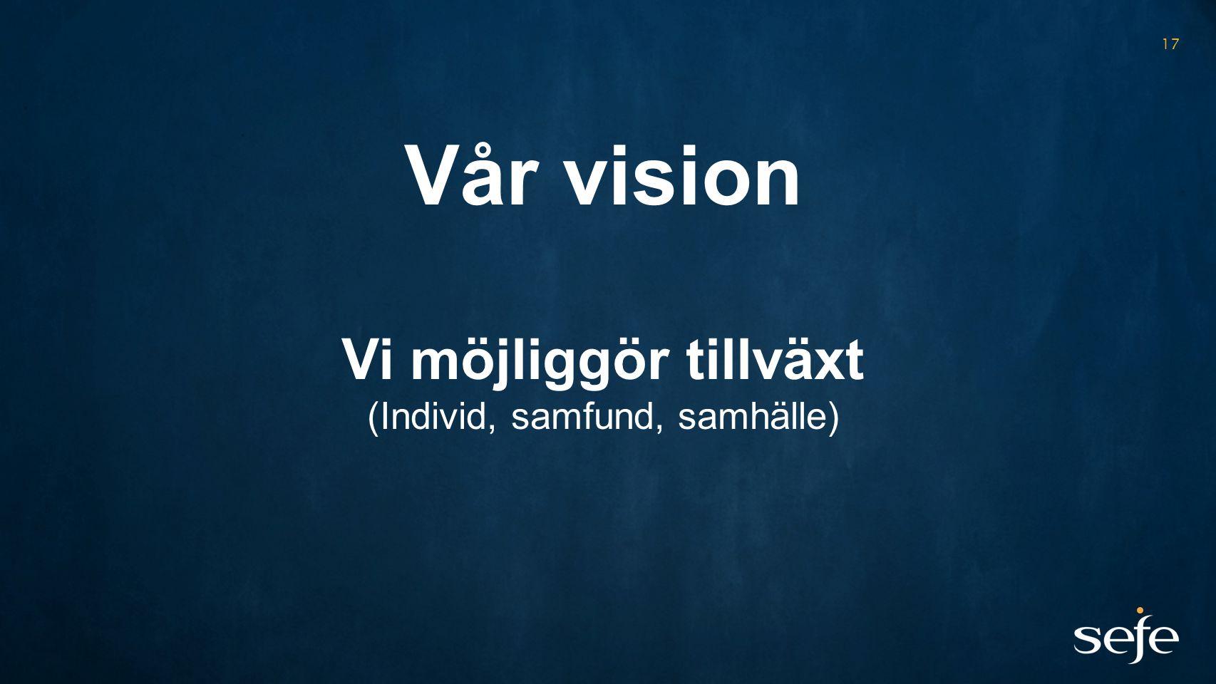 17 Vår vision Vi möjliggör tillväxt (Individ, samfund, samhälle)