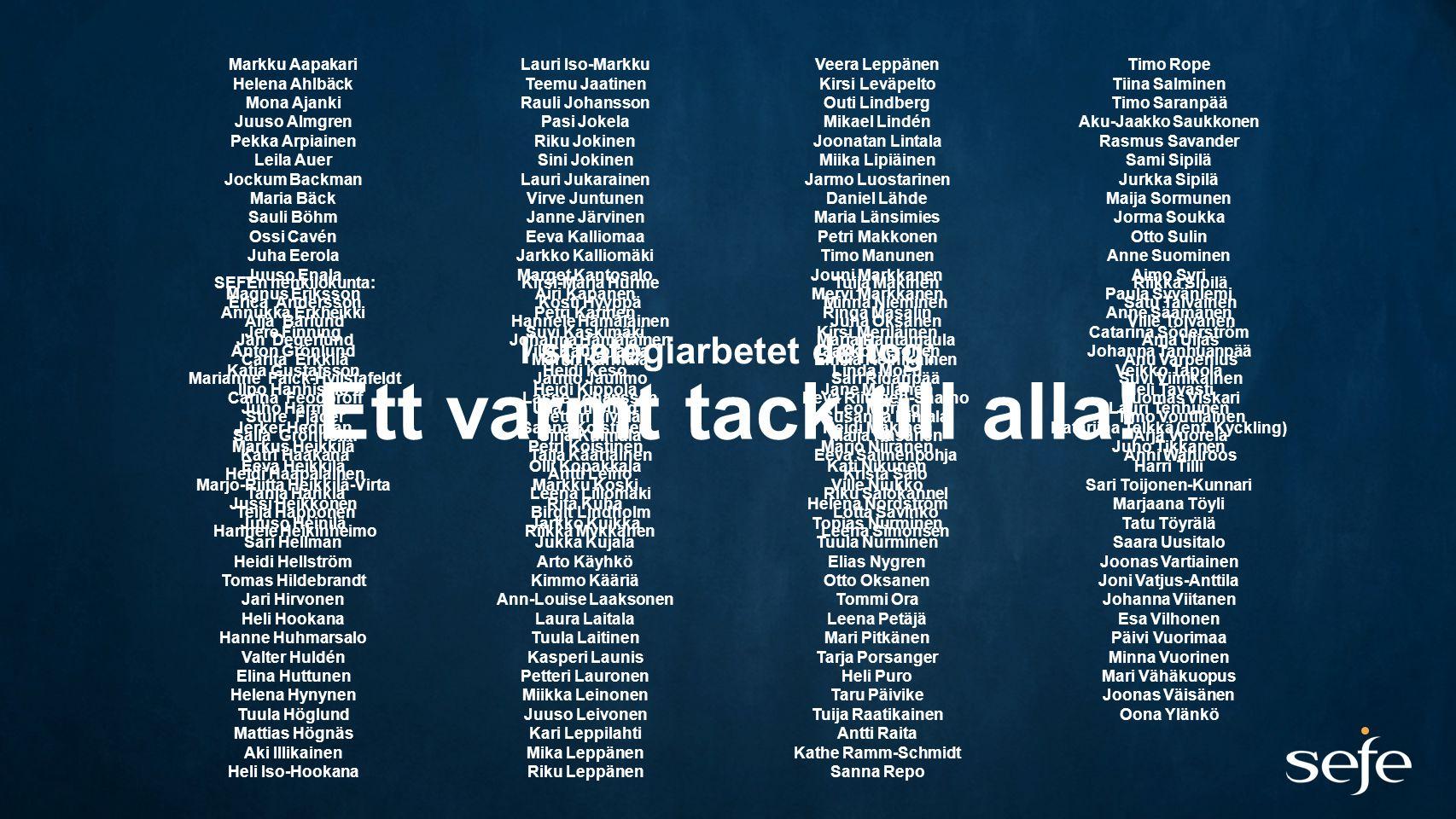 Ett varmt tack till alla! I strategiarbetet deltog: Markku Aapakari Helena Ahlbäck Mona Ajanki Juuso Almgren Pekka Arpiainen Leila Auer Jockum Backman