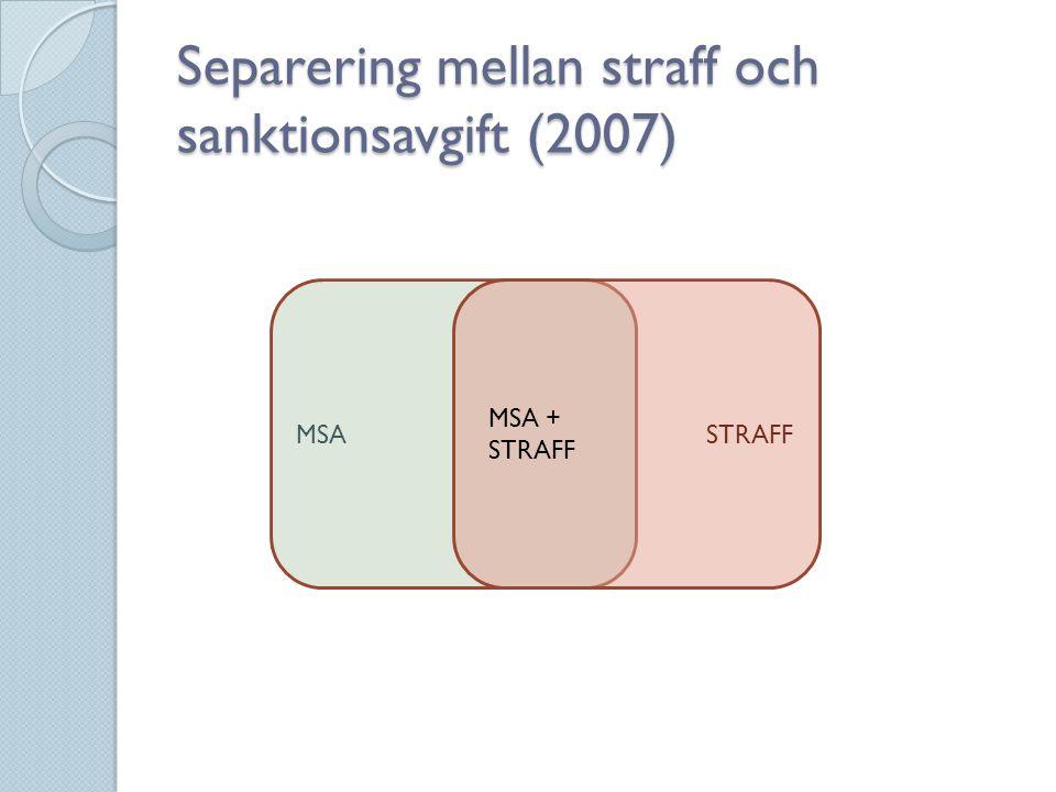Separering mellan straff och sanktionsavgift (2007) MSASTRAFF MSA + STRAFF