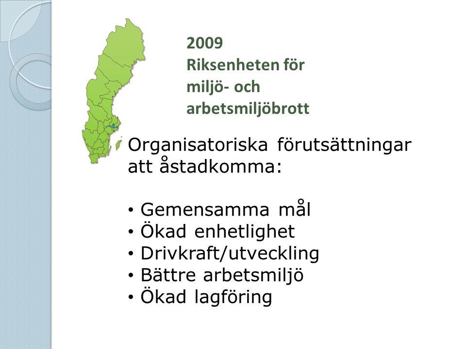 2009 Riksenheten för miljö- och arbetsmiljöbrott Organisatoriska förutsättningar att åstadkomma: • Gemensamma mål • Ökad enhetlighet • Drivkraft/utvec