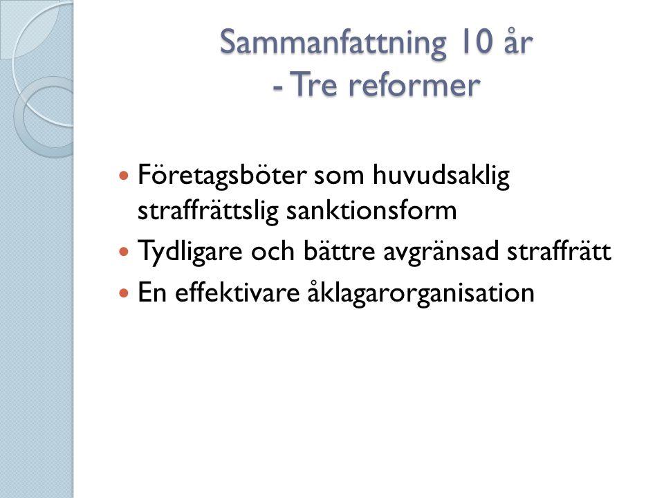 Sammanfattning 10 år - Tre reformer  Företagsböter som huvudsaklig straffrättslig sanktionsform  Tydligare och bättre avgränsad straffrätt  En effe