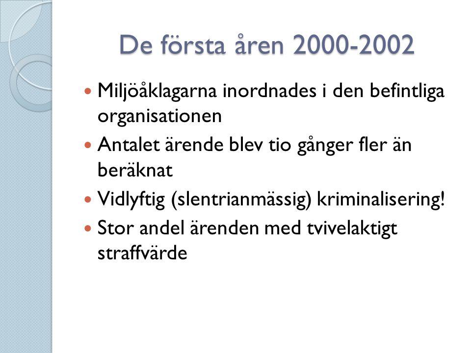 De första åren 2000-2002  Miljöåklagarna inordnades i den befintliga organisationen  Antalet ärende blev tio gånger fler än beräknat  Vidlyftig (sl