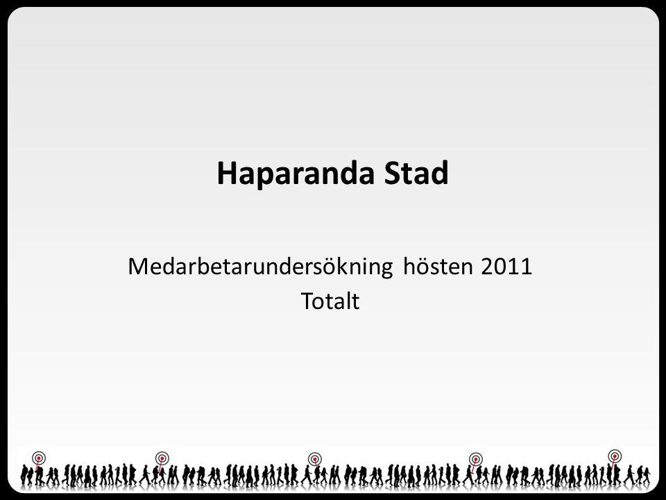 Haparanda Stad Medarbetarundersökning hösten 2011 Totalt