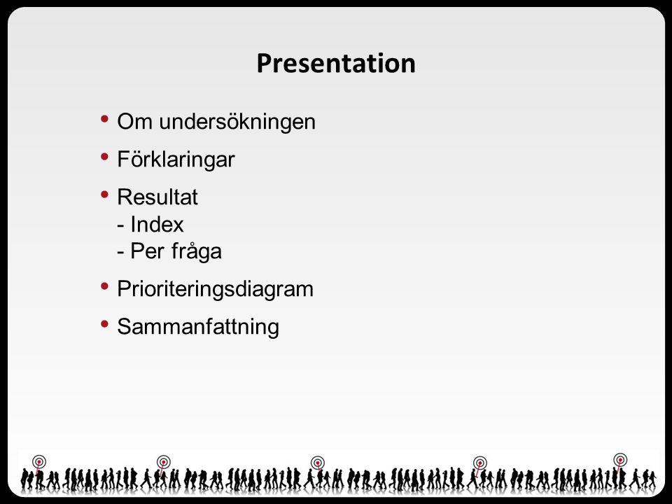 Presentation • Om undersökningen • Förklaringar • Resultat - Index - Per fråga • Prioriteringsdiagram • Sammanfattning