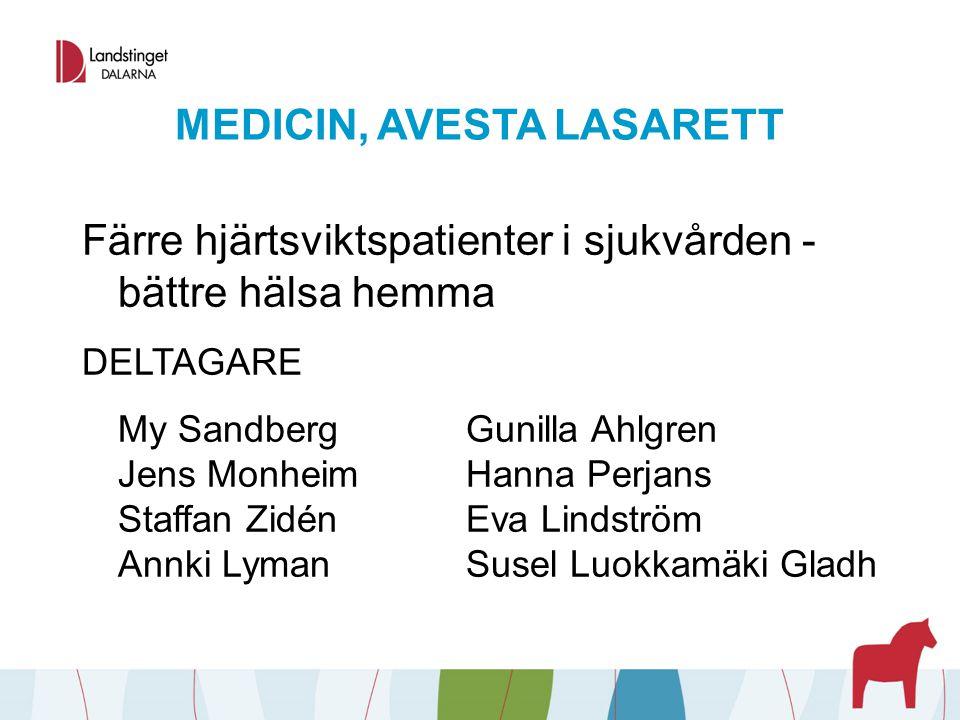 MEDICIN, AVESTA LASARETT Färre hjärtsviktspatienter i sjukvården - bättre hälsa hemma DELTAGARE My SandbergGunilla Ahlgren Jens MonheimHanna Perjans S