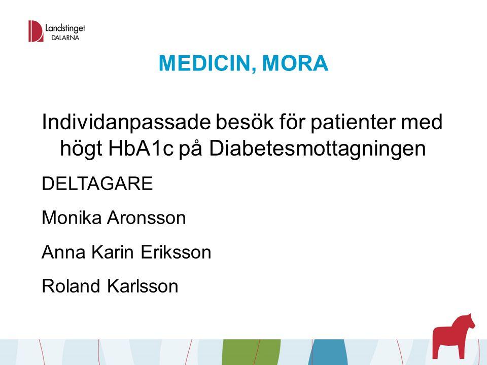 MEDICIN, MORA Individanpassade besök för patienter med högt HbA1c på Diabetesmottagningen DELTAGARE Monika Aronsson Anna Karin Eriksson Roland Karlsso