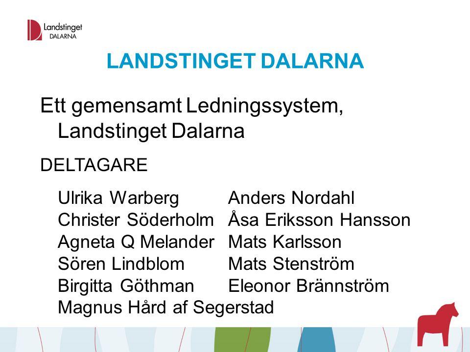 LANDSTINGET DALARNA Ett gemensamt Ledningssystem, Landstinget Dalarna DELTAGARE Ulrika WarbergAnders Nordahl Christer Söderholm Åsa Eriksson Hansson A