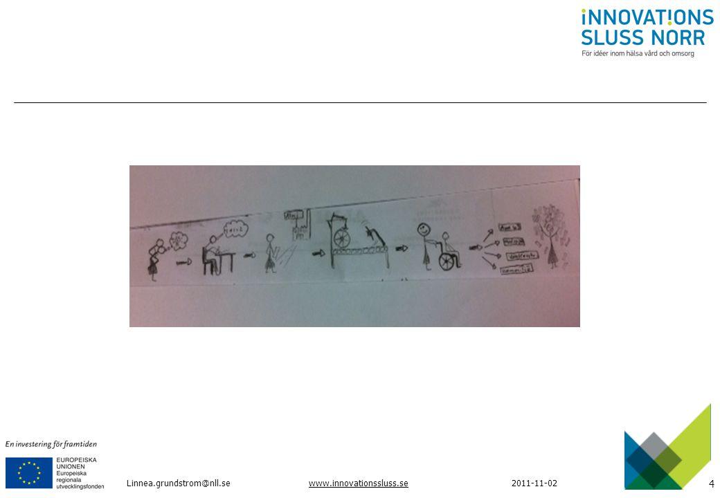 4 www.innovationssluss.se2011-11-02Linnea.grundstrom@nll.se