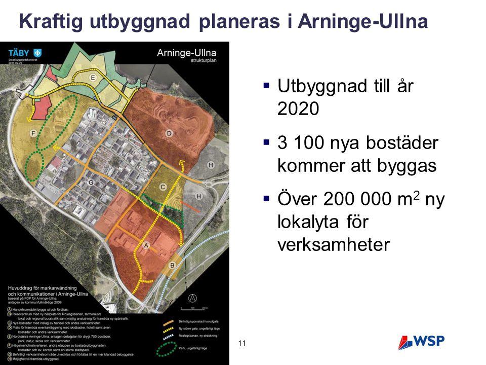 11 Kraftig utbyggnad planeras i Arninge-Ullna  Utbyggnad till år 2020  3 100 nya bostäder kommer att byggas  Över 200 000 m 2 ny lokalyta för verks