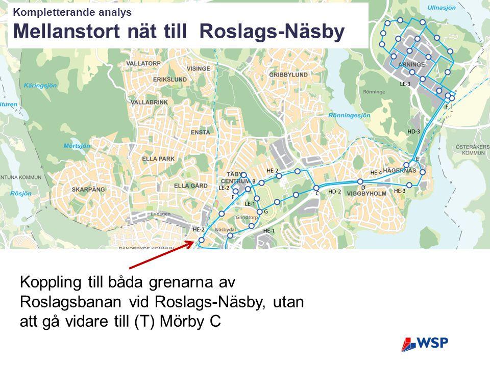 18 Kompletterande analys Mellanstort nät till Roslags-Näsby Koppling till båda grenarna av Roslagsbanan vid Roslags-Näsby, utan att gå vidare till (T)