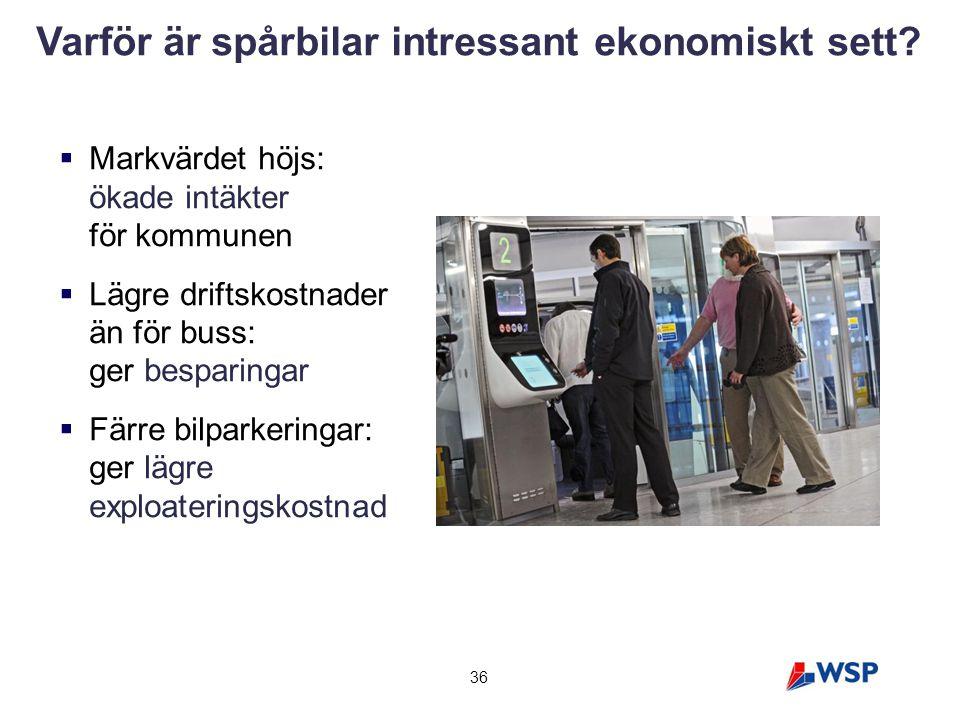 Markvärdet höjs: ökade intäkter för kommunen  Lägre driftskostnader än för buss: ger besparingar  Färre bilparkeringar: ger lägre exploateringskos