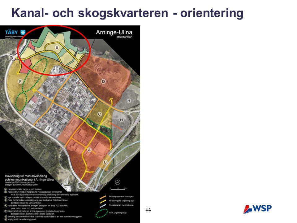 44 Kanal- och skogskvarteren - orientering