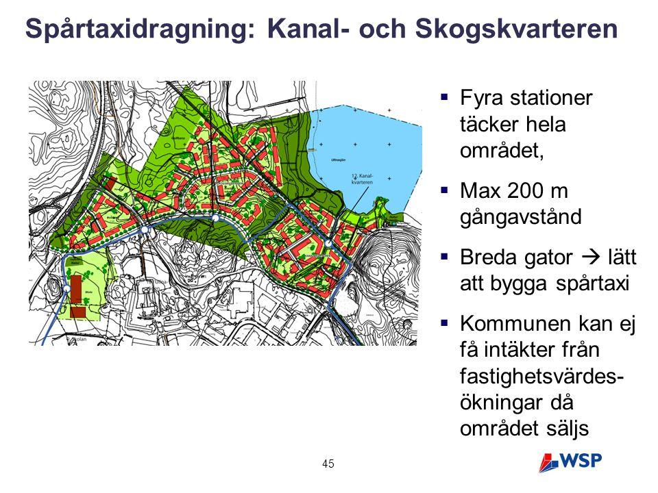45 Spårtaxidragning: Kanal- och Skogskvarteren  Fyra stationer täcker hela området,  Max 200 m gångavstånd  Breda gator  lätt att bygga spårtaxi 
