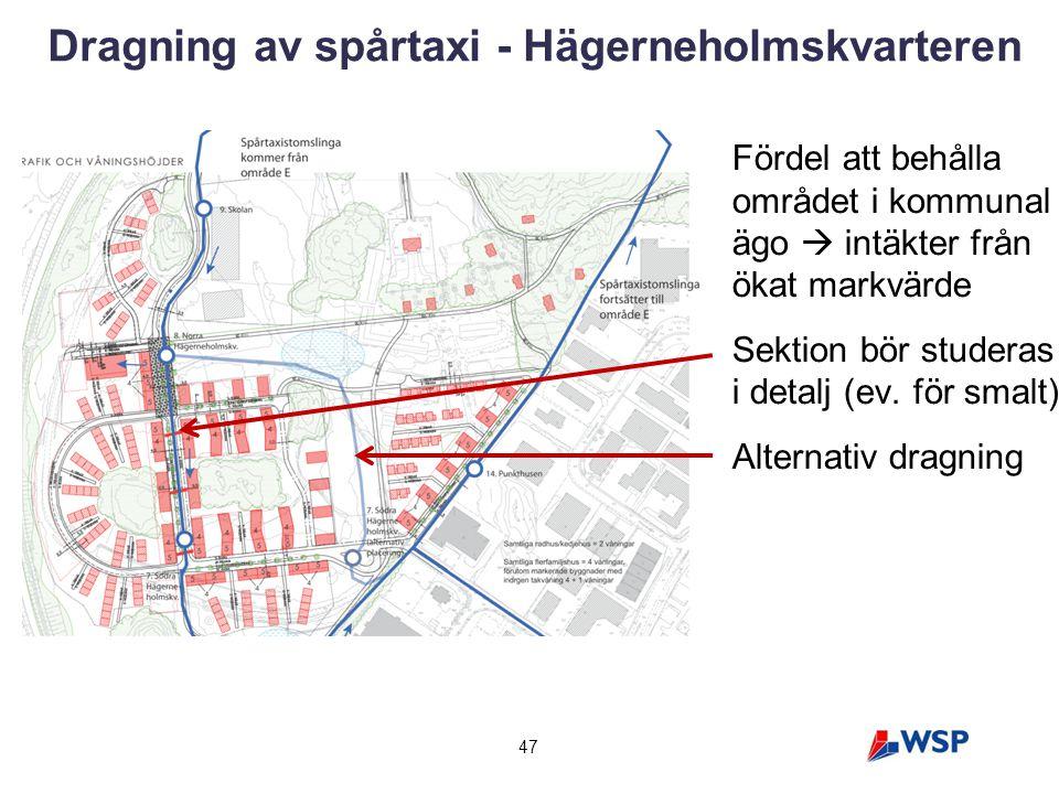 47 Dragning av spårtaxi - Hägerneholmskvarteren Fördel att behålla området i kommunal ägo  intäkter från ökat markvärde Sektion bör studeras i detalj