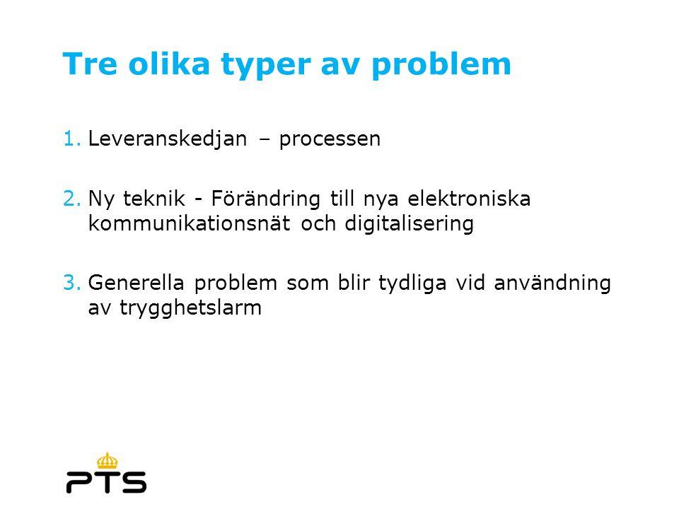 Tre olika typer av problem 1.Leveranskedjan – processen 2.Ny teknik - Förändring till nya elektroniska kommunikationsnät och digitalisering 3.Generella problem som blir tydliga vid användning av trygghetslarm 5