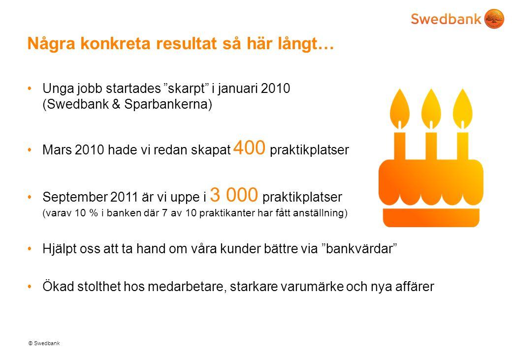 © Swedbank Några konkreta resultat så här långt… •Unga jobb startades skarpt i januari 2010 (Swedbank & Sparbankerna) •Mars 2010 hade vi redan skapat 400 praktikplatser •September 2011 är vi uppe i 3 000 praktikplatser (varav 10 % i banken där 7 av 10 praktikanter har fått anställning) •Hjälpt oss att ta hand om våra kunder bättre via bankvärdar •Ökad stolthet hos medarbetare, starkare varumärke och nya affärer