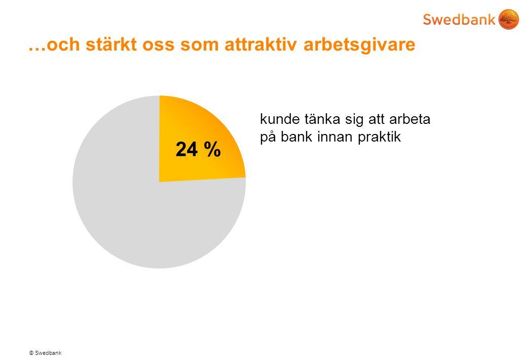 © Swedbank …och stärkt oss som attraktiv arbetsgivare kunde tänka sig att arbeta på bank innan praktik 24 %