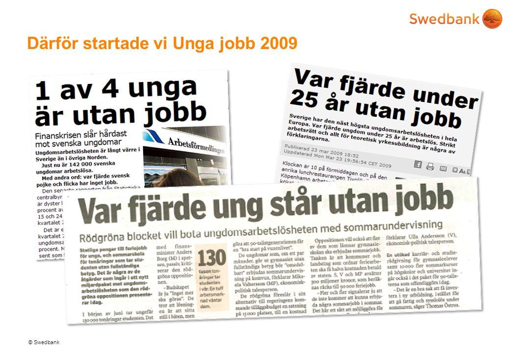© Swedbank Därför startade vi Unga jobb 2009