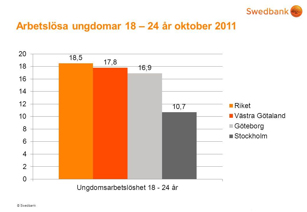 © Swedbank Arbetslösa ungdomar 18 – 24 år oktober 2011 6