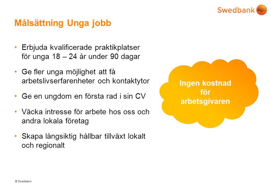 © Swedbank Målsättning Unga jobb •Erbjuda kvalificerade praktikplatser för unga 18 – 24 år under 90 dagar •Ge fler unga möjlighet att få arbetslivserfarenheter och kontaktytor •Ge en ungdom en första rad i sin CV •Väcka intresse för arbete hos oss och andra lokala företag •Skapa långsiktig hållbar tillväxt lokalt och regionalt Ingen kostnad för arbetsgivaren