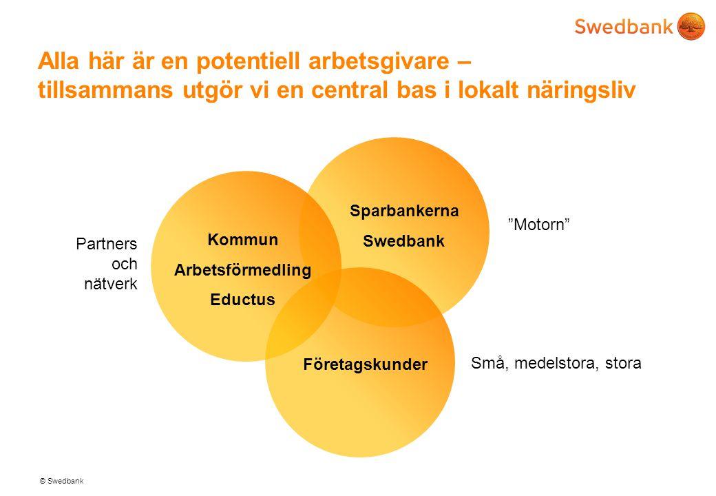 © Swedbank Alla här är en potentiell arbetsgivare – tillsammans utgör vi en central bas i lokalt näringsliv Små, medelstora, stora Partners och nätverk Motorn Sparbankerna Swedbank Företagskunder Kommun Arbetsförmedling Eductus